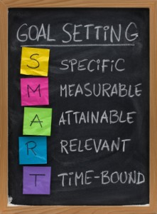 SMART strategy: Specific, Measurable, Attainable, Relevant, Time-bound