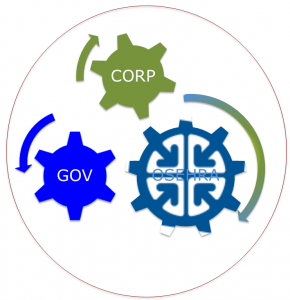A graphic of gears